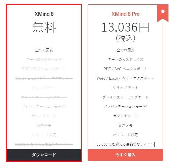 XMind有料版との比較